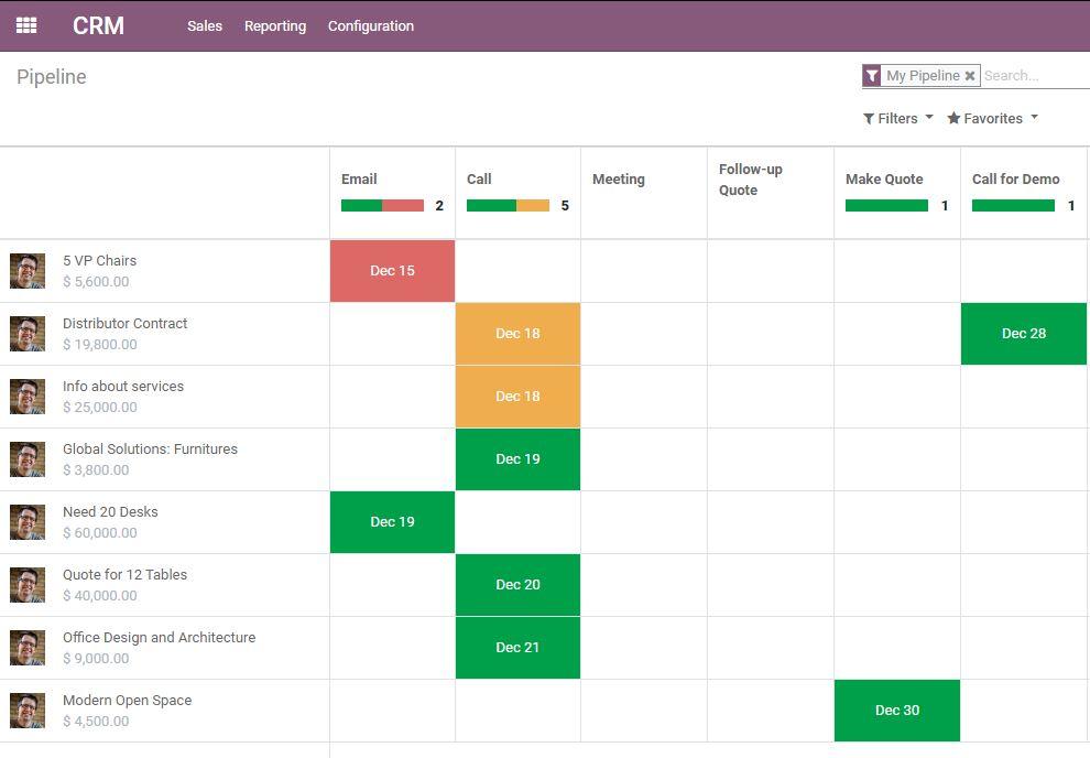 Hiển thị chi tiết công việc trong phần mềm CRM Odoo là điểm khác biệt với các phần mềm khác!